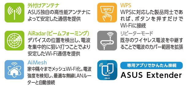 ASUS Wi-Fiルーターの全てが分かる | トップページ